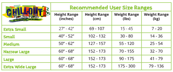 Recommended User Size Guide